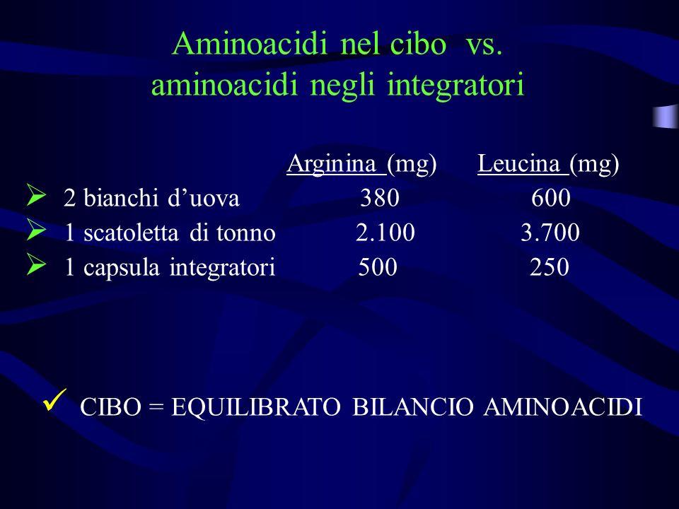 Aminoacidi nel cibo vs. aminoacidi negli integratori