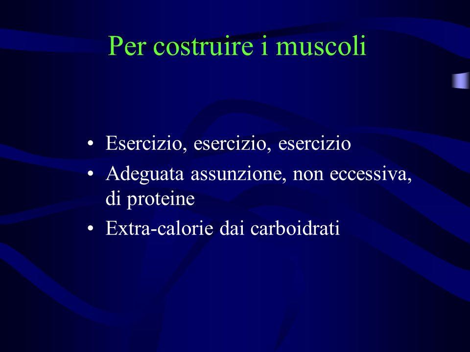 Per costruire i muscoli