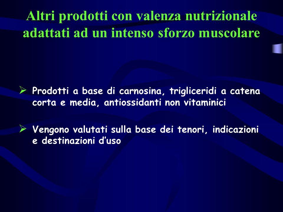 Altri prodotti con valenza nutrizionale adattati ad un intenso sforzo muscolare