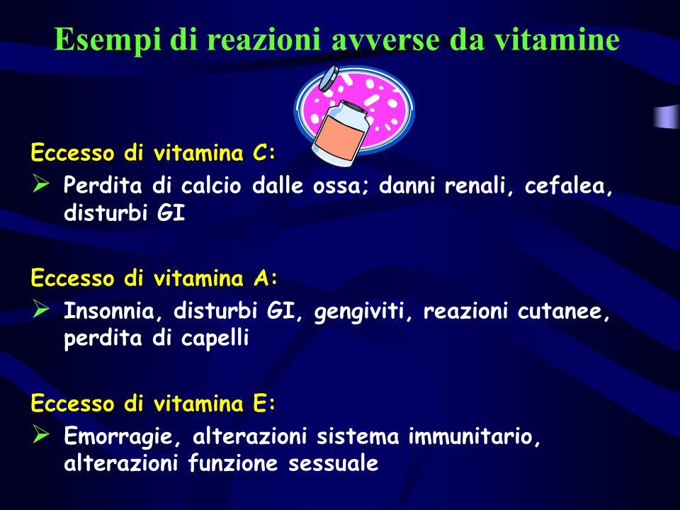 Esempi di reazioni avverse da vitamine