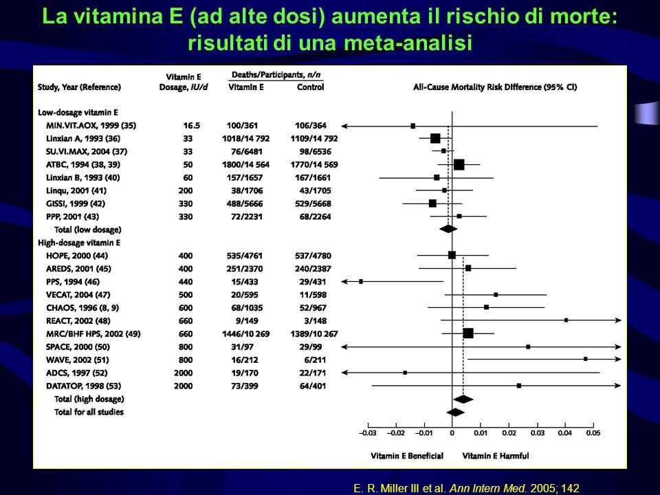 La vitamina E (ad alte dosi) aumenta il rischio di morte: risultati di una meta-analisi