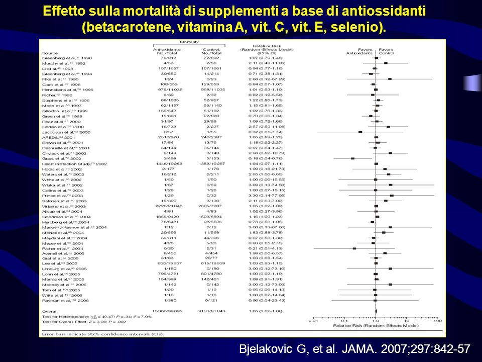 Effetto sulla mortalità di supplementi a base di antiossidanti (betacarotene, vitamina A, vit. C, vit. E, selenio).