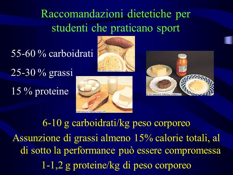 Raccomandazioni dietetiche per studenti che praticano sport