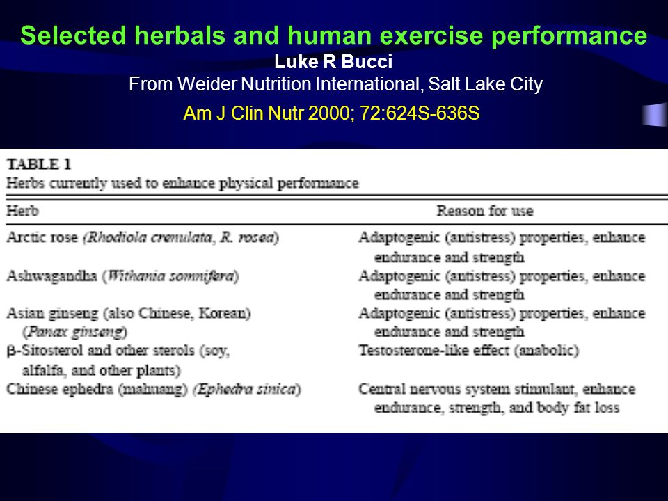 Selected herbals and human exercise performance