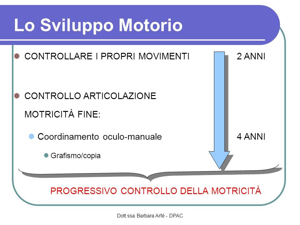 Lo Sviluppo Motorio CONTROLLARE I PROPRI MOVIMENTI 2 ANNI