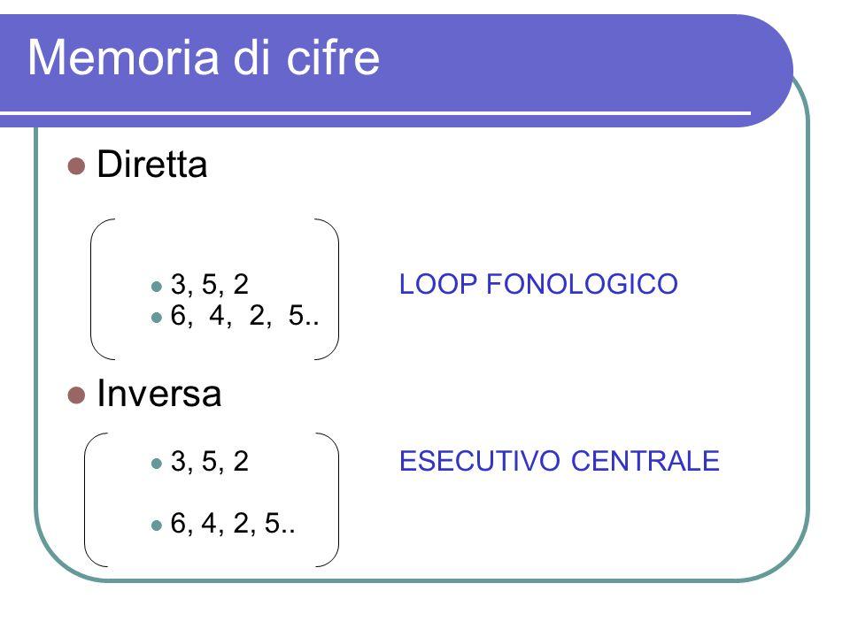 Memoria di cifre Diretta Inversa 3, 5, 2 LOOP FONOLOGICO 6, 4, 2, 5..