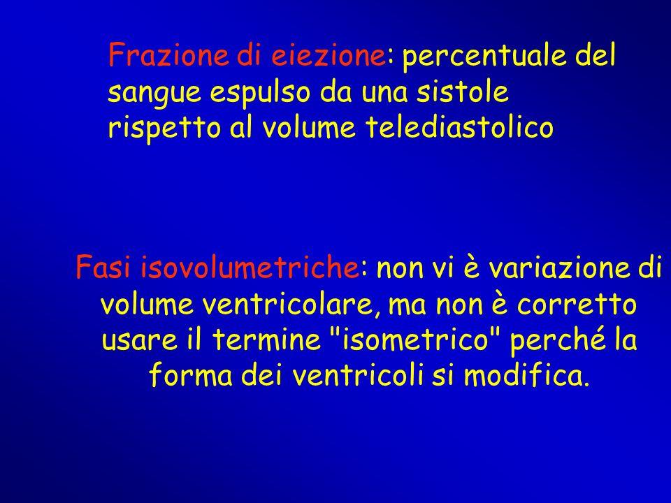 Frazione di eiezione: percentuale del sangue espulso da una sistole rispetto al volume telediastolico