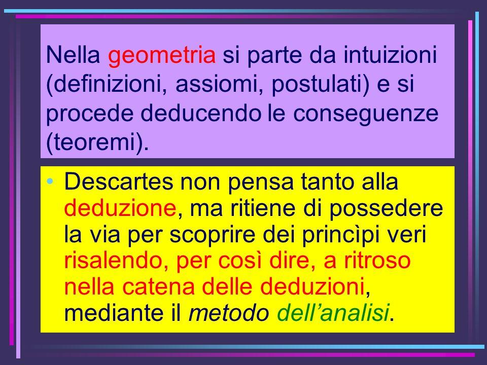 Nella geometria si parte da intuizioni (definizioni, assiomi, postulati) e si procede deducendo le conseguenze (teoremi).