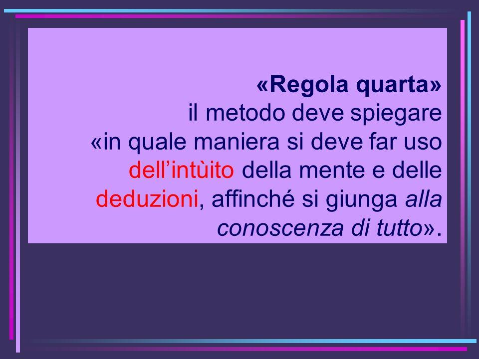 «Regola quarta» il metodo deve spiegare «in quale maniera si deve far uso dell'intùito della mente e delle deduzioni, affinché si giunga alla conoscenza di tutto».