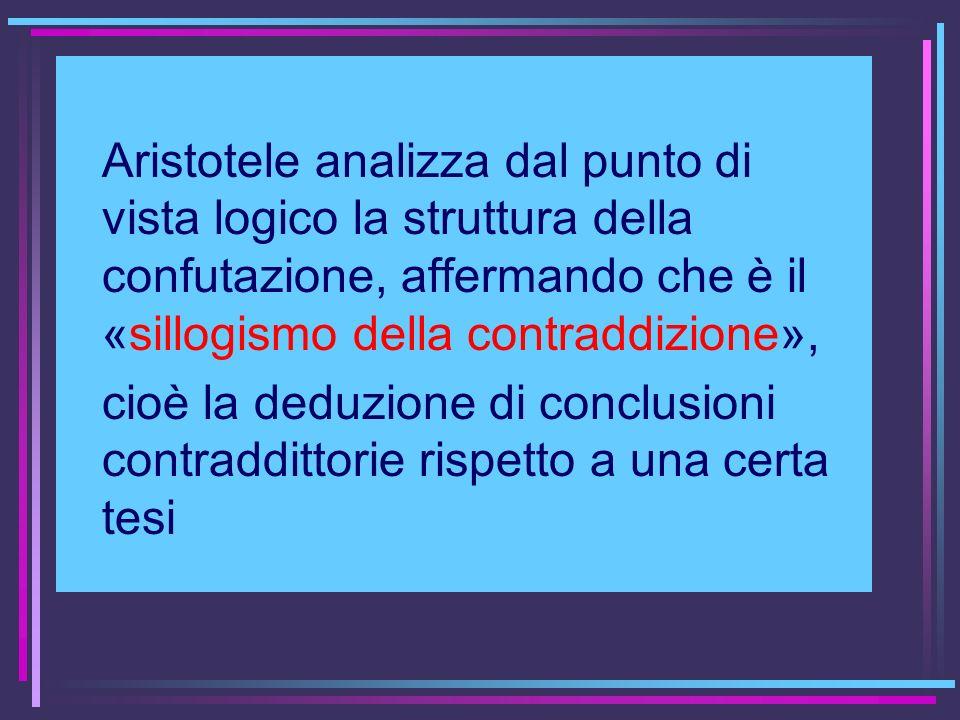 Aristotele analizza dal punto di vista logico la struttura della confutazione, affermando che è il «sillogismo della contraddizione»,