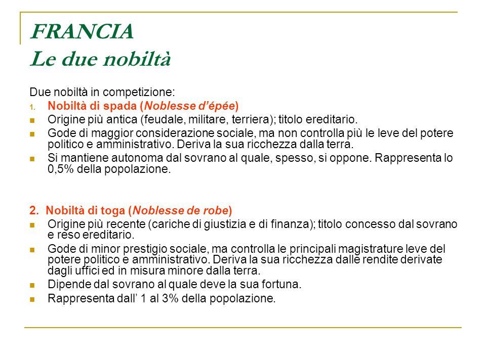 FRANCIA Le due nobiltà Due nobiltà in competizione: