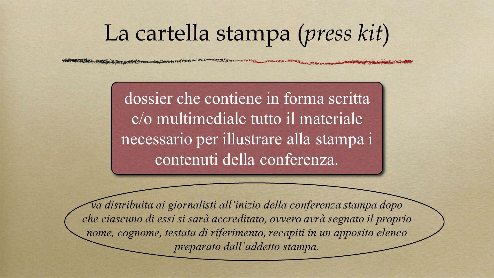 La cartella stampa (press kit)