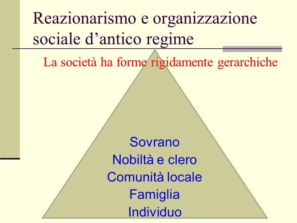 Reazionarismo e organizzazione sociale d'antico regime