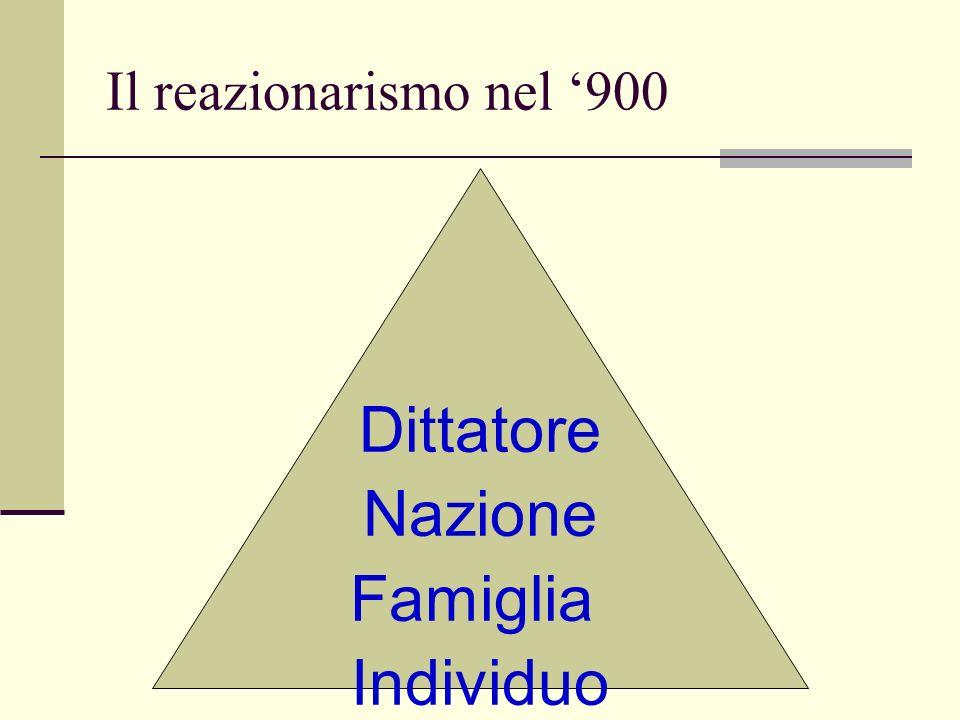 Il reazionarismo nel '900 Dittatore Nazione Famiglia Individuo