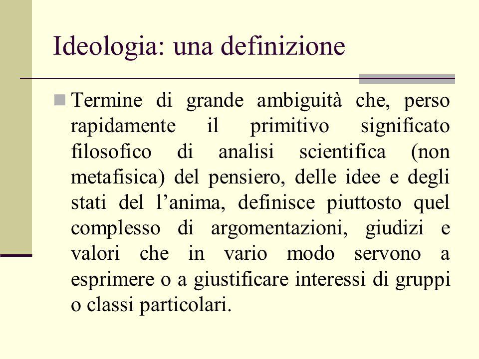 Ideologia: una definizione