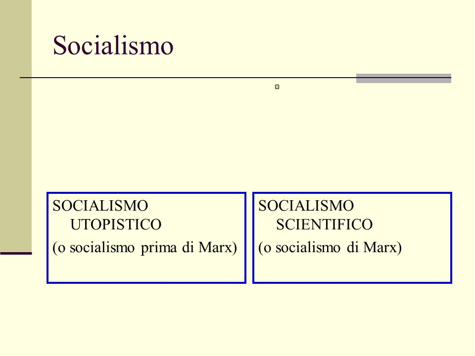 Socialismo SOCIALISMO UTOPISTICO (o socialismo prima di Marx)