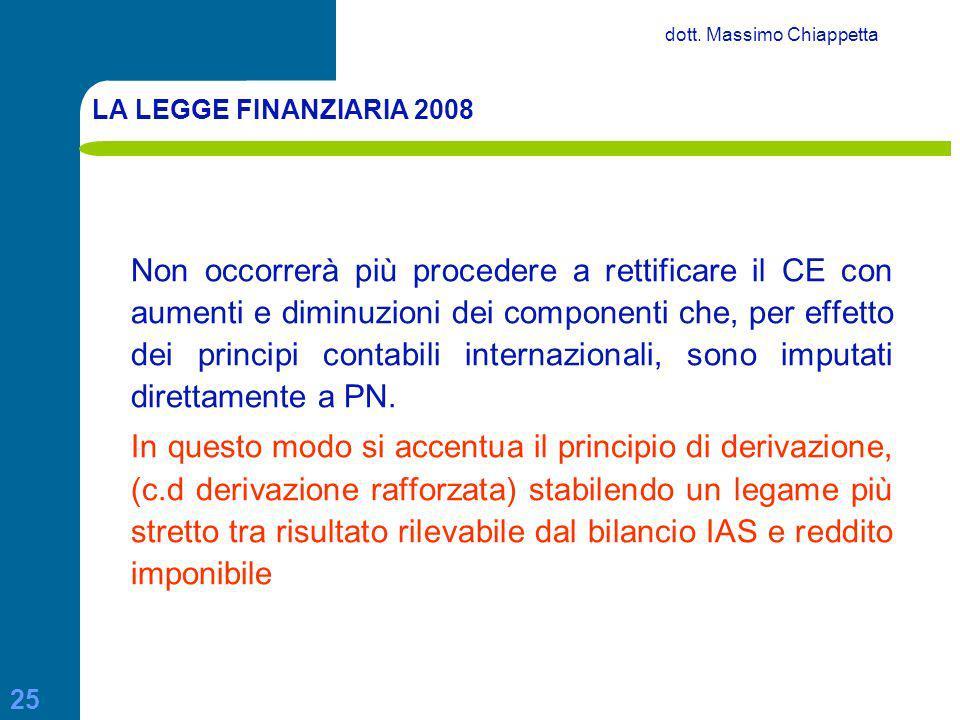 dott. Massimo Chiappetta