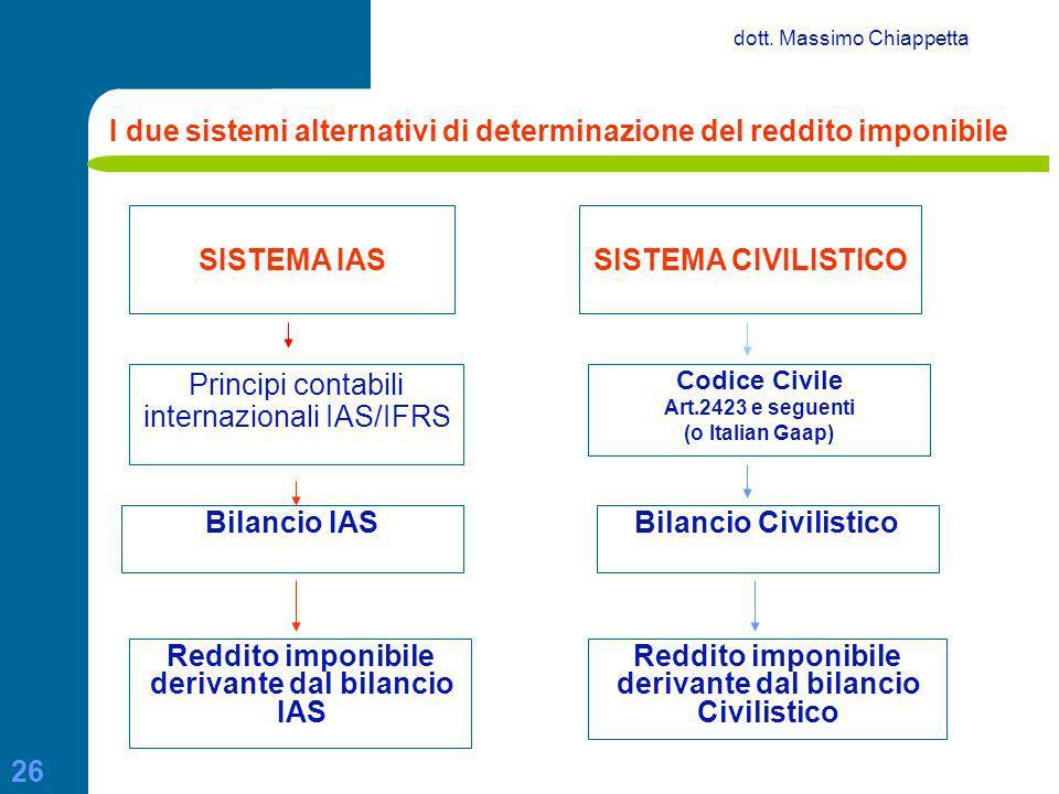 I due sistemi alternativi di determinazione del reddito imponibile