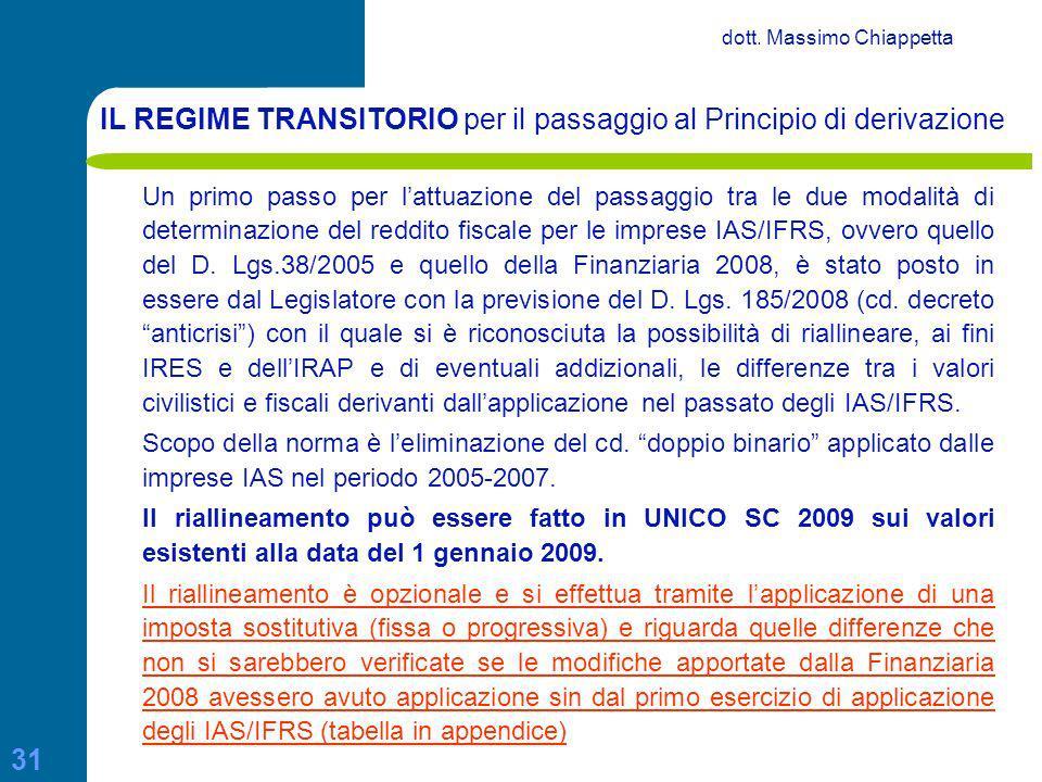 IL REGIME TRANSITORIO per il passaggio al Principio di derivazione