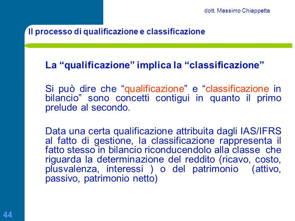 Il processo di qualificazione e classificazione