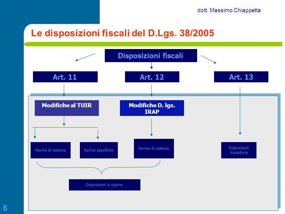 Le disposizioni fiscali del D.Lgs. 38/2005