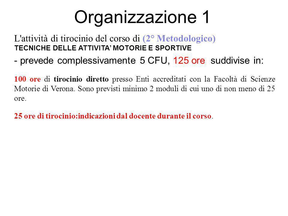 27/12/09 27/12/09. Organizzazione 1. L attività di tirocinio del corso di (2° Metodologico) TECNICHE DELLE ATTIVITA' MOTORIE E SPORTIVE.