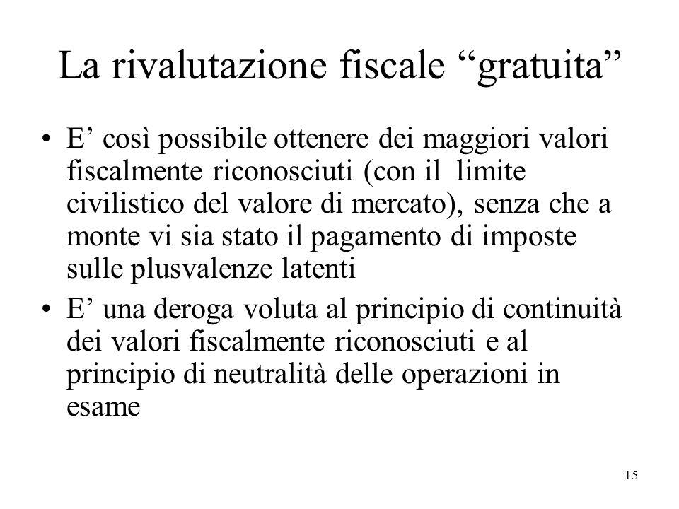 La rivalutazione fiscale gratuita