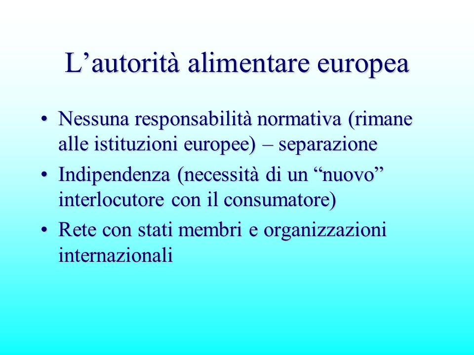 L'autorità alimentare europea