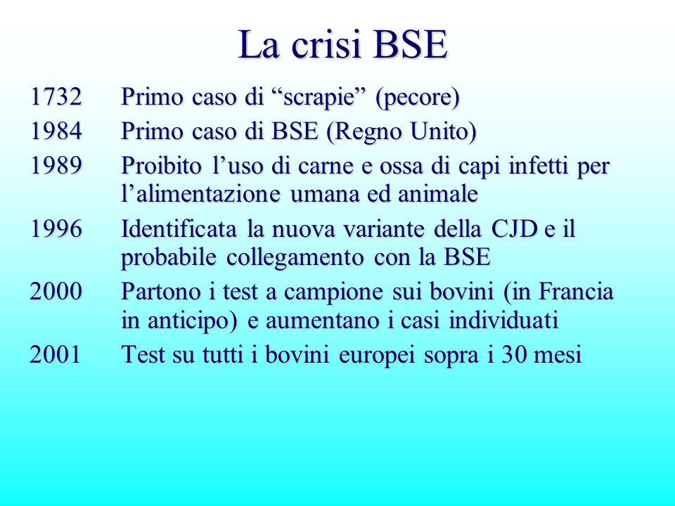 La crisi BSE 1732 Primo caso di scrapie (pecore)