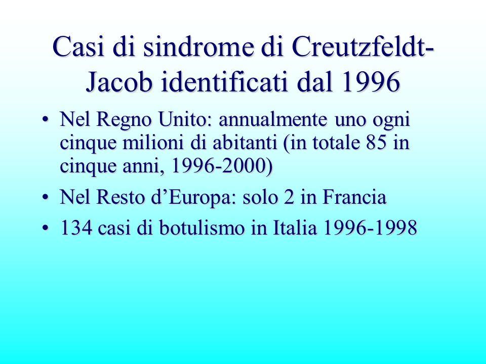 Casi di sindrome di Creutzfeldt- Jacob identificati dal 1996