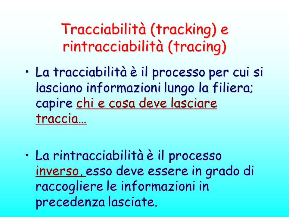 Tracciabilità (tracking) e rintracciabilità (tracing)