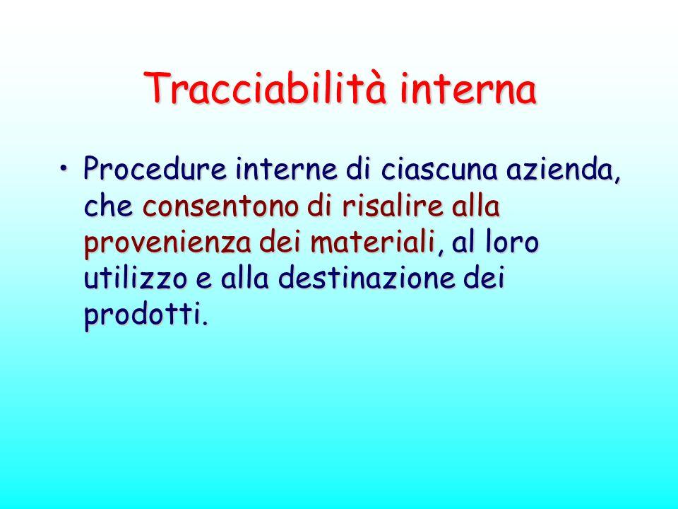 Tracciabilità interna