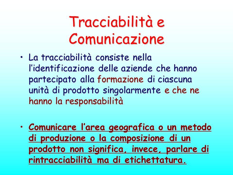 Tracciabilità e Comunicazione