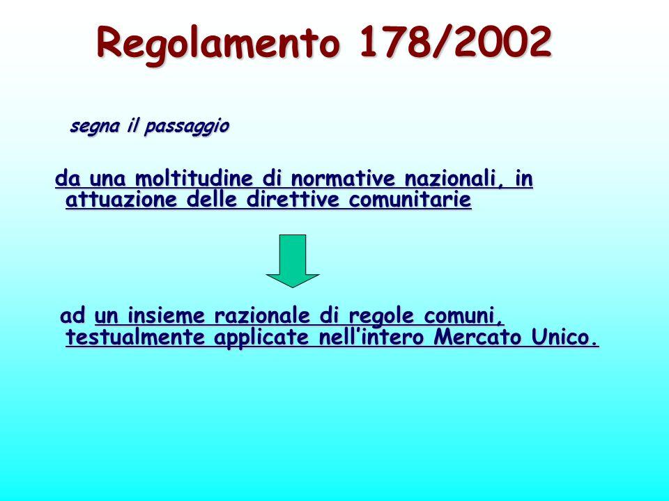 Regolamento 178/2002 segna il passaggio. da una moltitudine di normative nazionali, in attuazione delle direttive comunitarie.