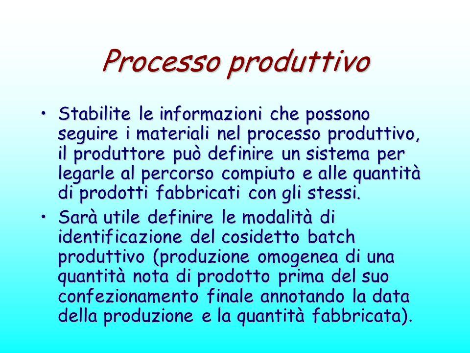 Processo produttivo
