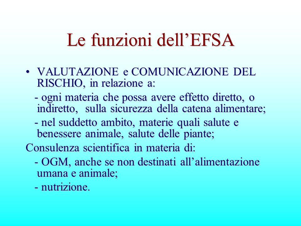 Le funzioni dell'EFSA VALUTAZIONE e COMUNICAZIONE DEL RISCHIO, in relazione a: