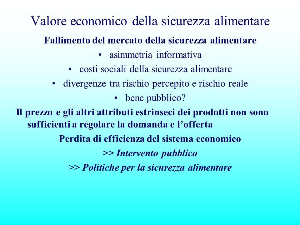 Valore economico della sicurezza alimentare