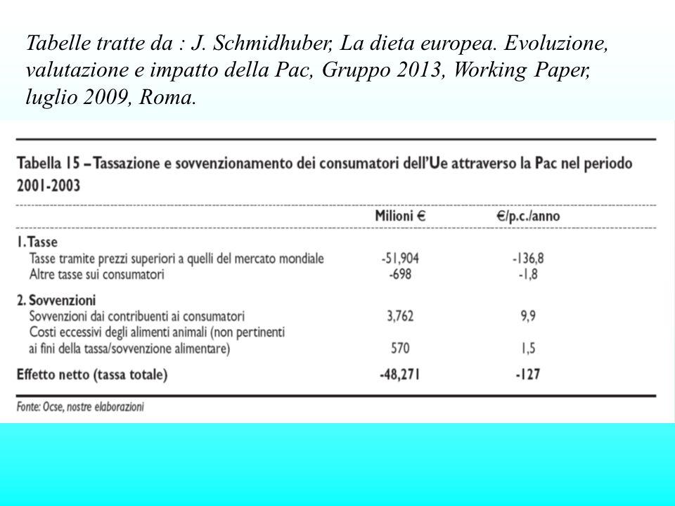 Tabelle tratte da : J. Schmidhuber, La dieta europea