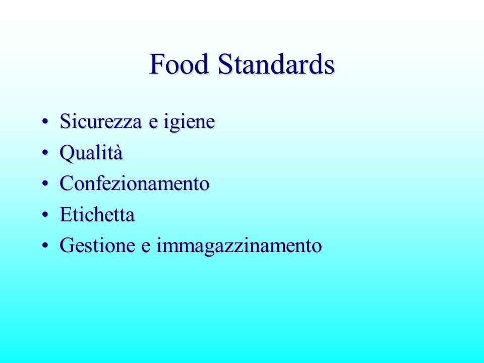 Food Standards Sicurezza e igiene Qualità Confezionamento Etichetta