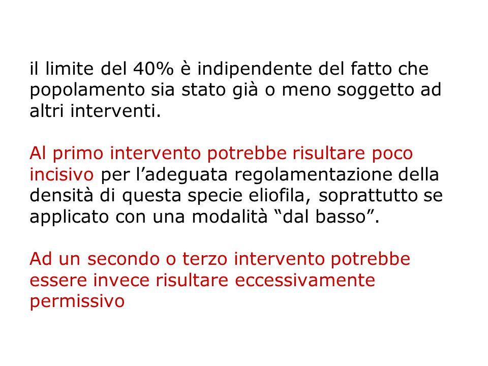 il limite del 40% è indipendente del fatto che popolamento sia stato già o meno soggetto ad altri interventi.