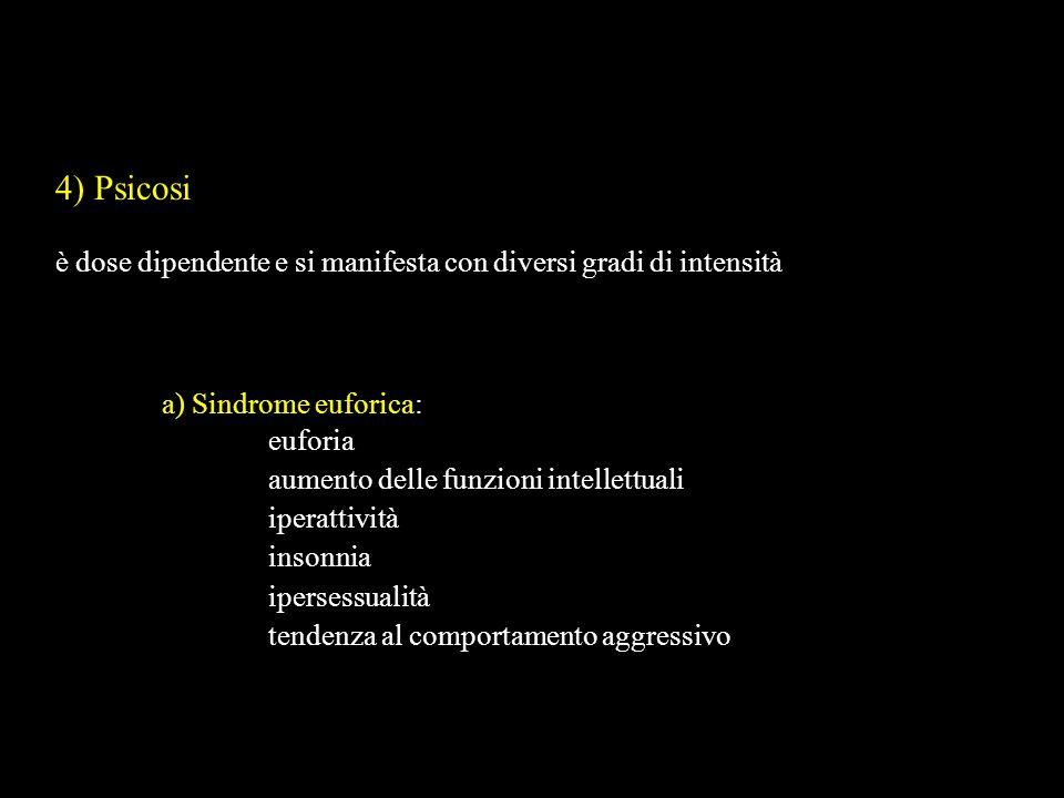 4) Psicosi è dose dipendente e si manifesta con diversi gradi di intensità. a) Sindrome euforica: euforia.