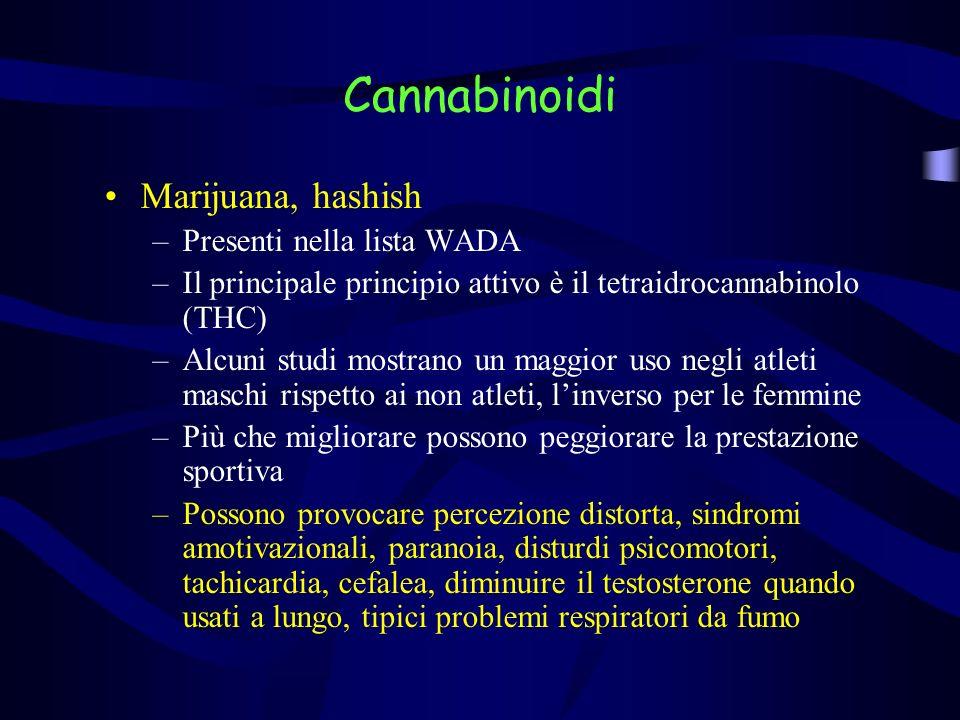 Cannabinoidi Marijuana, hashish Presenti nella lista WADA