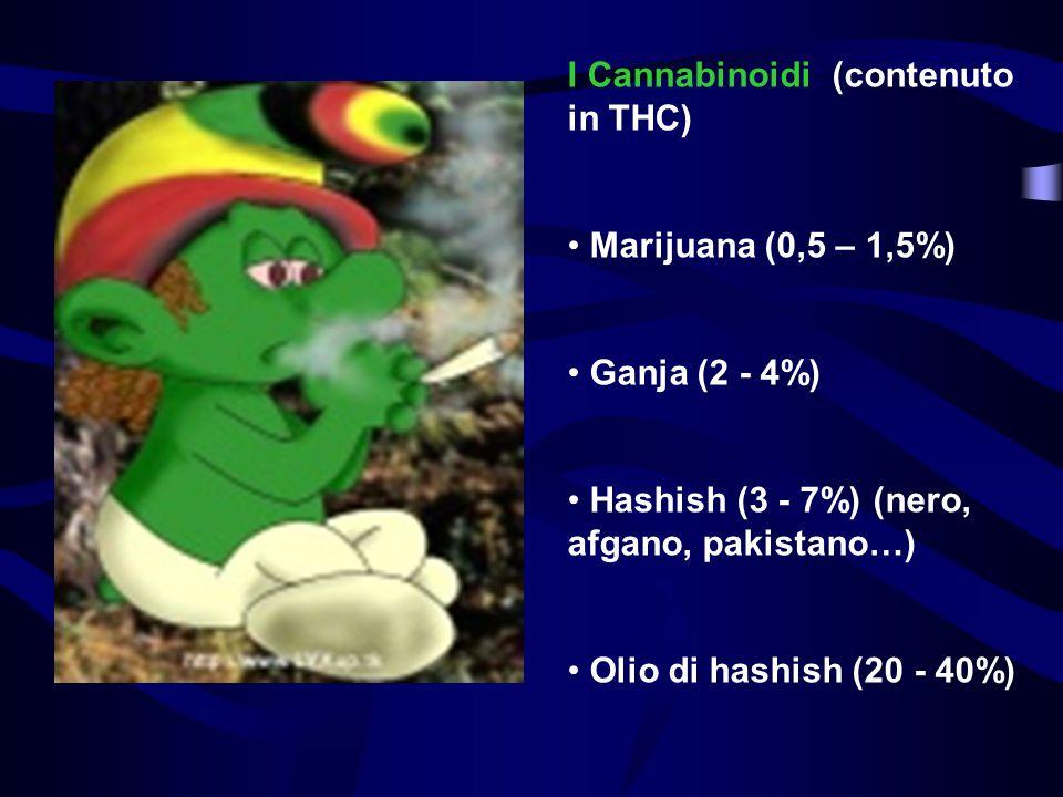 I Cannabinoidi: (contenuto in THC)