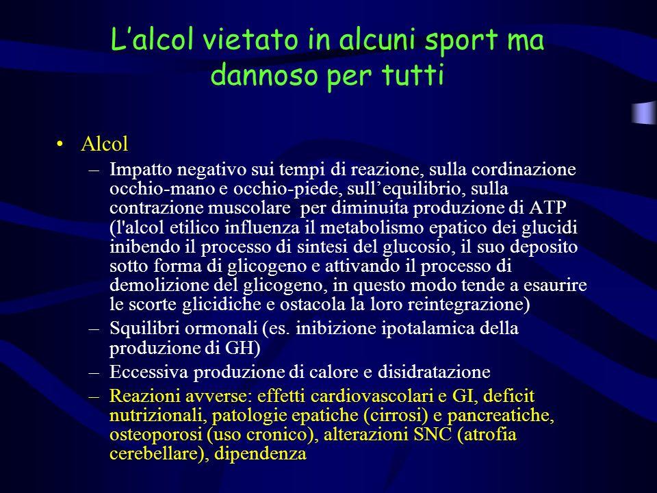 L'alcol vietato in alcuni sport ma dannoso per tutti