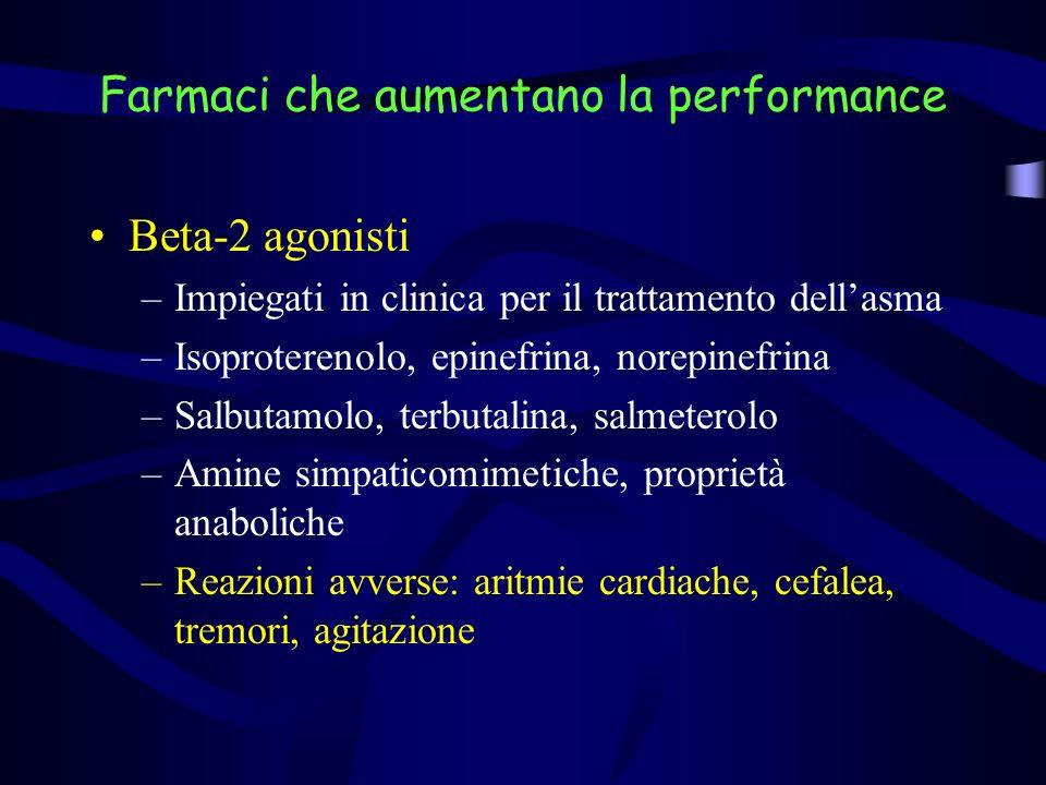 Farmaci che aumentano la performance