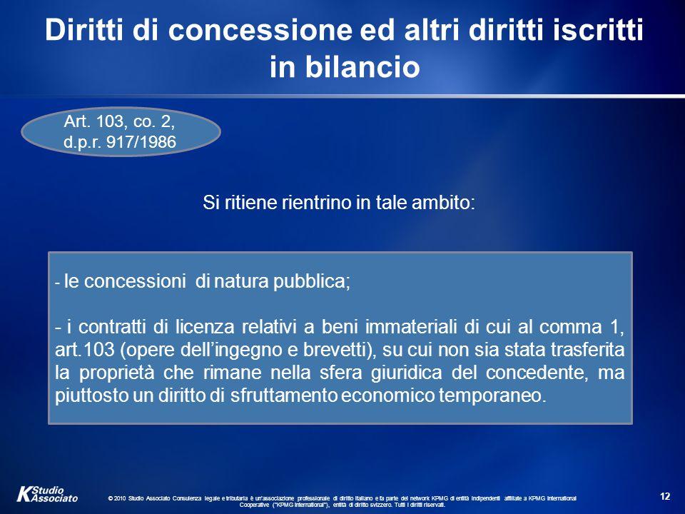Diritti di concessione ed altri diritti iscritti in bilancio