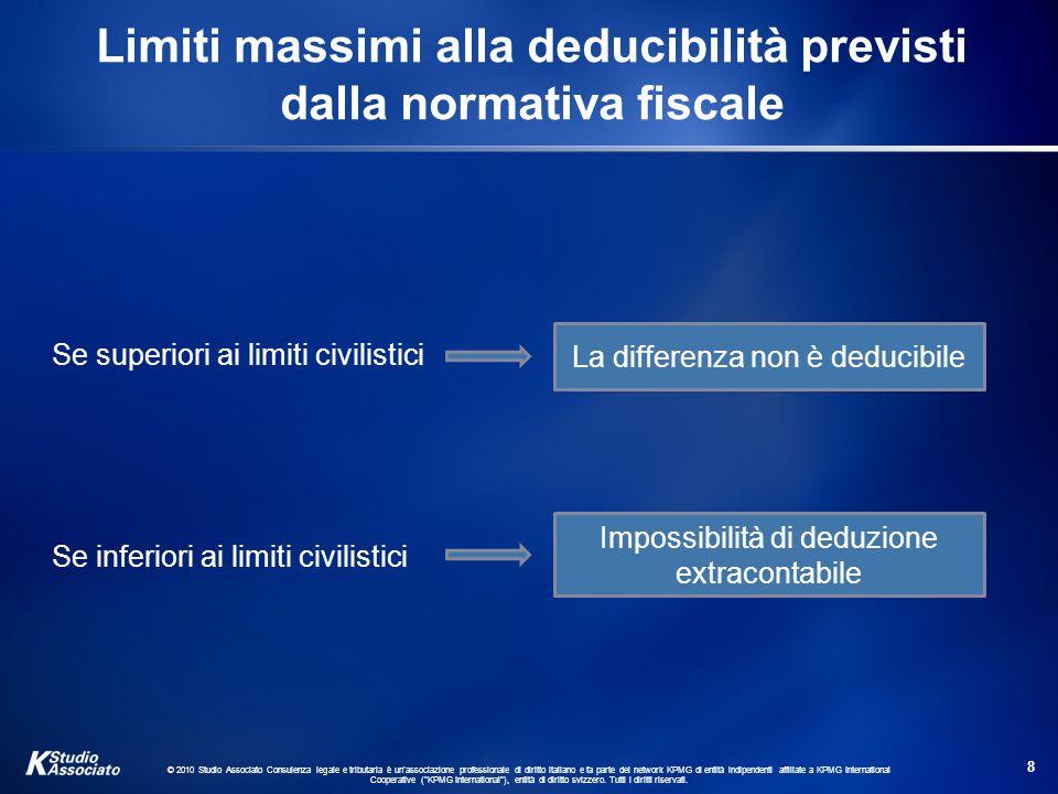 Limiti massimi alla deducibilità previsti dalla normativa fiscale