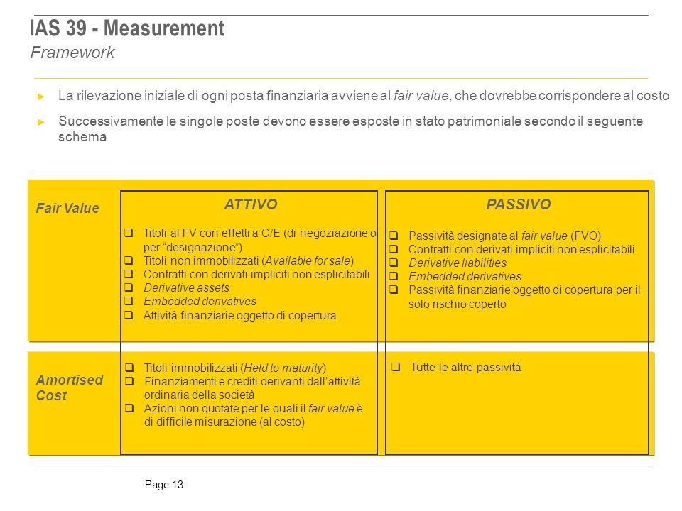 IAS 39 - Measurement Framework ATTIVO PASSIVO