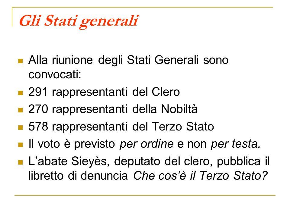 Gli Stati generali Alla riunione degli Stati Generali sono convocati: