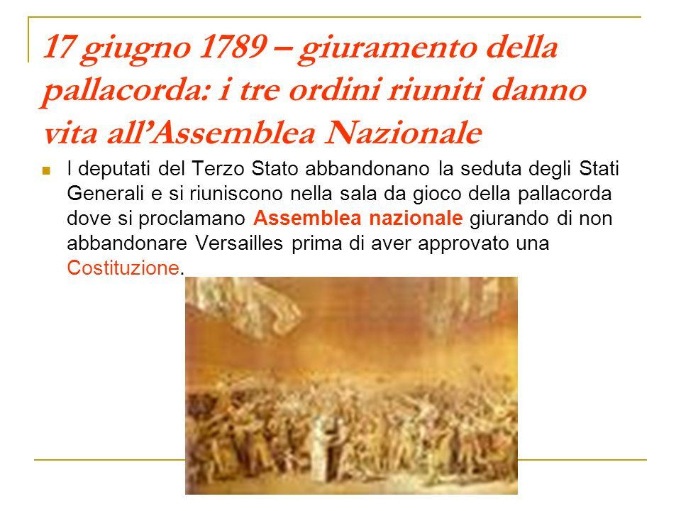 17 giugno 1789 – giuramento della pallacorda: i tre ordini riuniti danno vita all'Assemblea Nazionale
